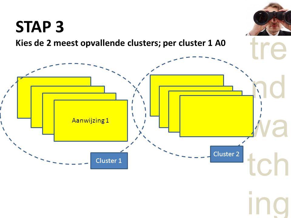 tre nd wa tch ing STAP 3 Kies de 2 meest opvallende clusters; per cluster 1 A0 Aanwijzing 1 Cluster 1 Cluster 2