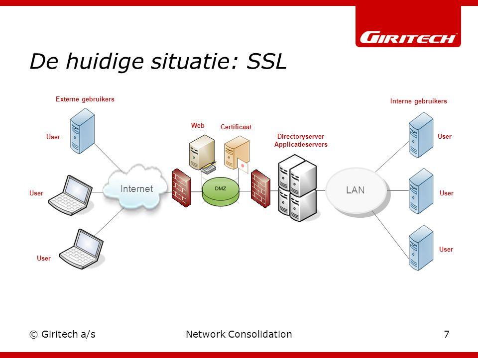© Giritech a/sNetwork Consolidation8 De huidige situatie: VPN Directoryserver Applicatieservers User LAN Interne gebruikers User Internet User Externe gebruikers VPN Token IDP Certificate Internet .