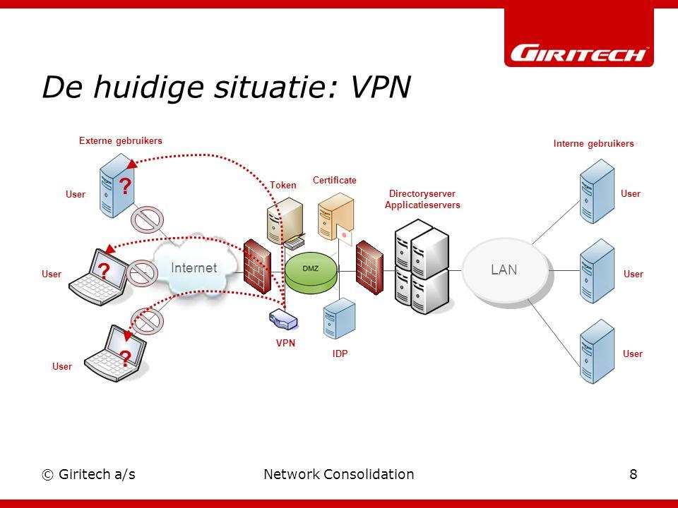 © Giritech a/sNetwork Consolidation39 De toekomst Licentiering G/On Business Server G/On Enterprise Server Licenties per device Meer informatie op aanvraag.