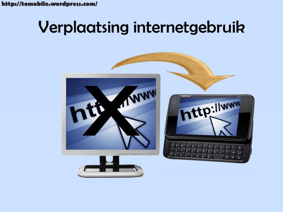 Verplaatsing internetgebruik