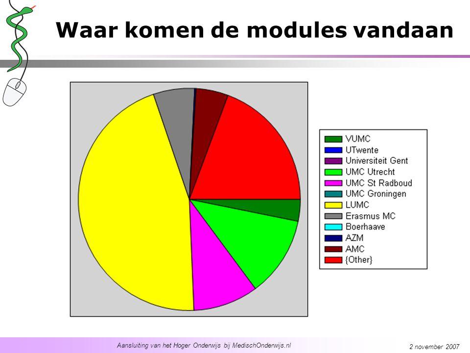 Aansluiting van het Hoger Onderwijs bij MedischOnderwijs.nl 2 november 2007 Wie gebruiken de modules