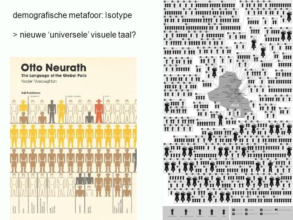 demografische metafoor: Isotype > nieuwe 'universele' visuele taal?
