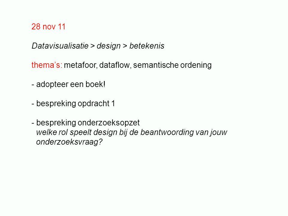 28 nov 11 Datavisualisatie > design > betekenis thema's: metafoor, dataflow, semantische ordening - adopteer een boek.