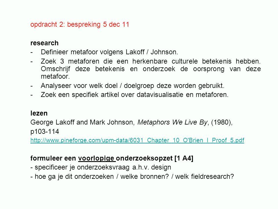 opdracht 2: bespreking 5 dec 11 research -Definieer metafoor volgens Lakoff / Johnson.