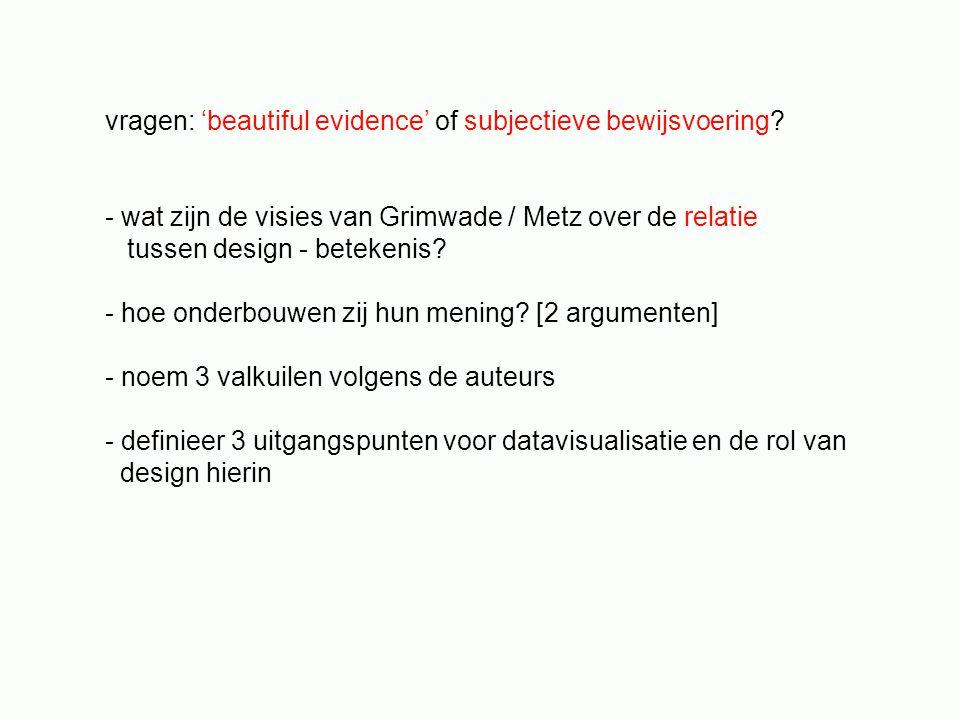 vragen: 'beautiful evidence' of subjectieve bewijsvoering.