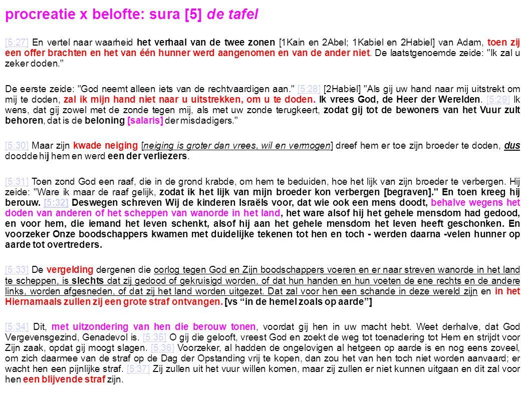schuld 19 - 02 - 2014 intelligible tourism : de schepping van de schuld 0.