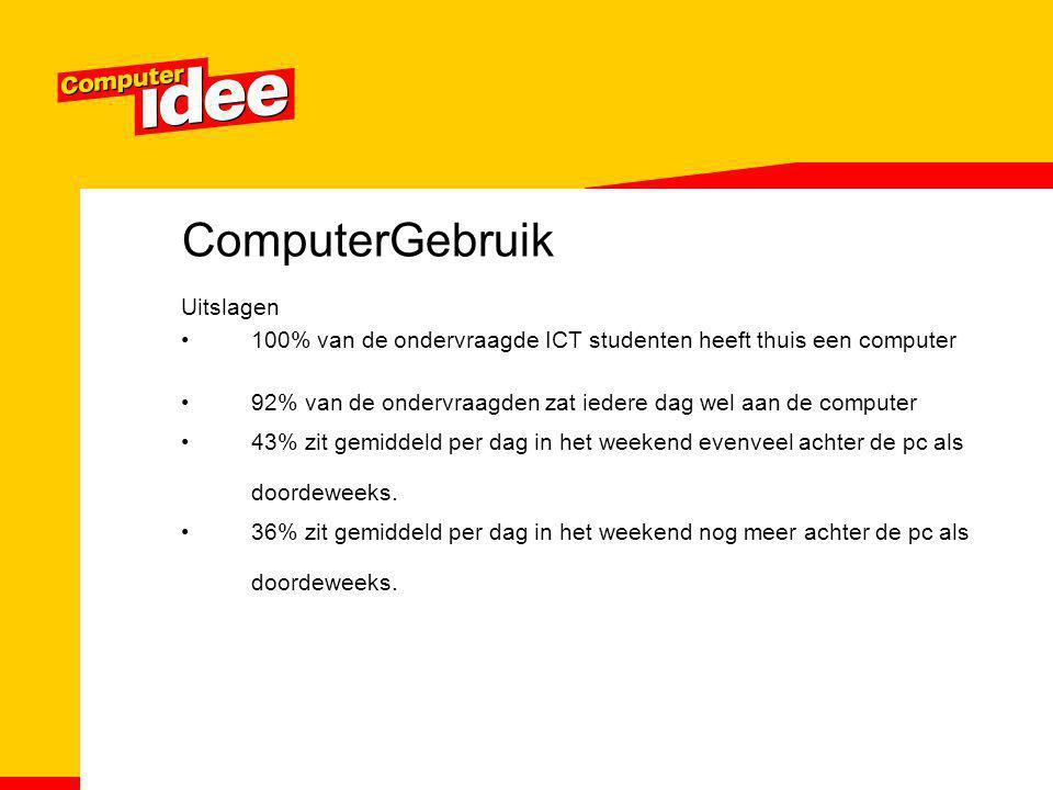 ComputerGebruik Uitslagen 100% van de ondervraagde ICT studenten heeft thuis een computer 92% van de ondervraagden zat iedere dag wel aan de computer