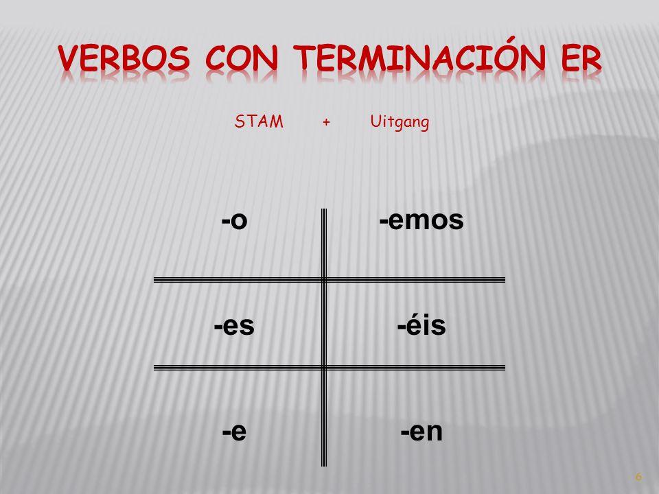  Uitleg bij de planner: I.De woordenlijst Unidad 3 staat onder Vocabulario.
