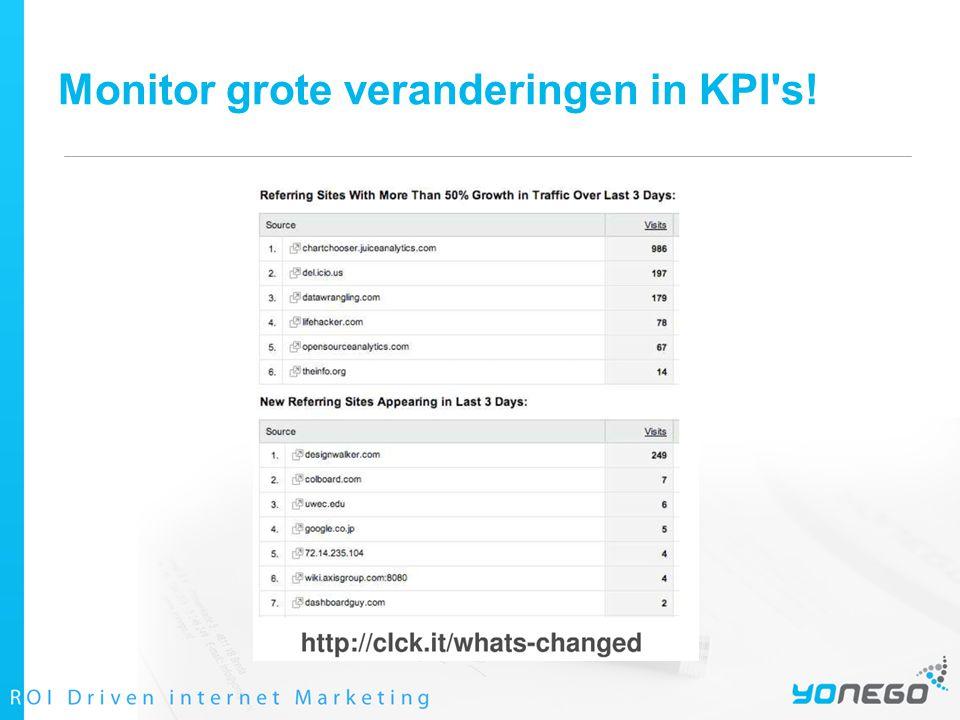 Monitor grote veranderingen in KPI s!