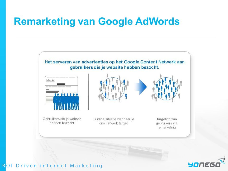 Remarketing van Google AdWords