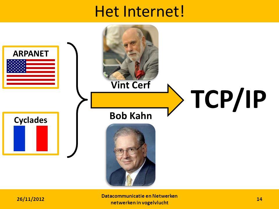 26/11/2012 Datacommunicatie en Netwerken netwerken in vogelvlucht 14 Het Internet.