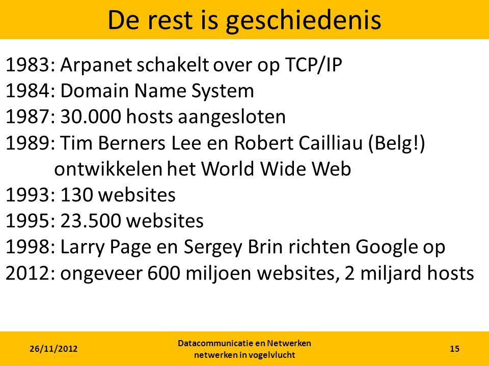 26/11/2012 Datacommunicatie en Netwerken netwerken in vogelvlucht 15 De rest is geschiedenis 1983: Arpanet schakelt over op TCP/IP 1984: Domain Name System 1987: 30.000 hosts aangesloten 1989: Tim Berners Lee en Robert Cailliau (Belg!) ontwikkelen het World Wide Web 1993: 130 websites 1995: 23.500 websites 1998: Larry Page en Sergey Brin richten Google op 2012: ongeveer 600 miljoen websites, 2 miljard hosts