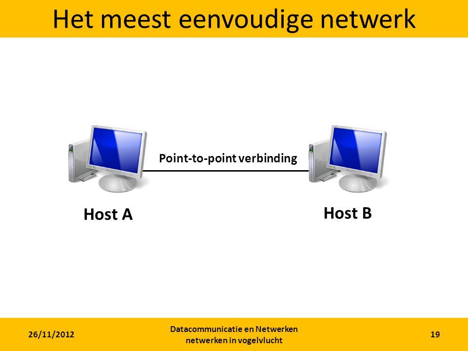 26/11/2012 Datacommunicatie en Netwerken netwerken in vogelvlucht 19 Het meest eenvoudige netwerk Host A Host B Point-to-point verbinding