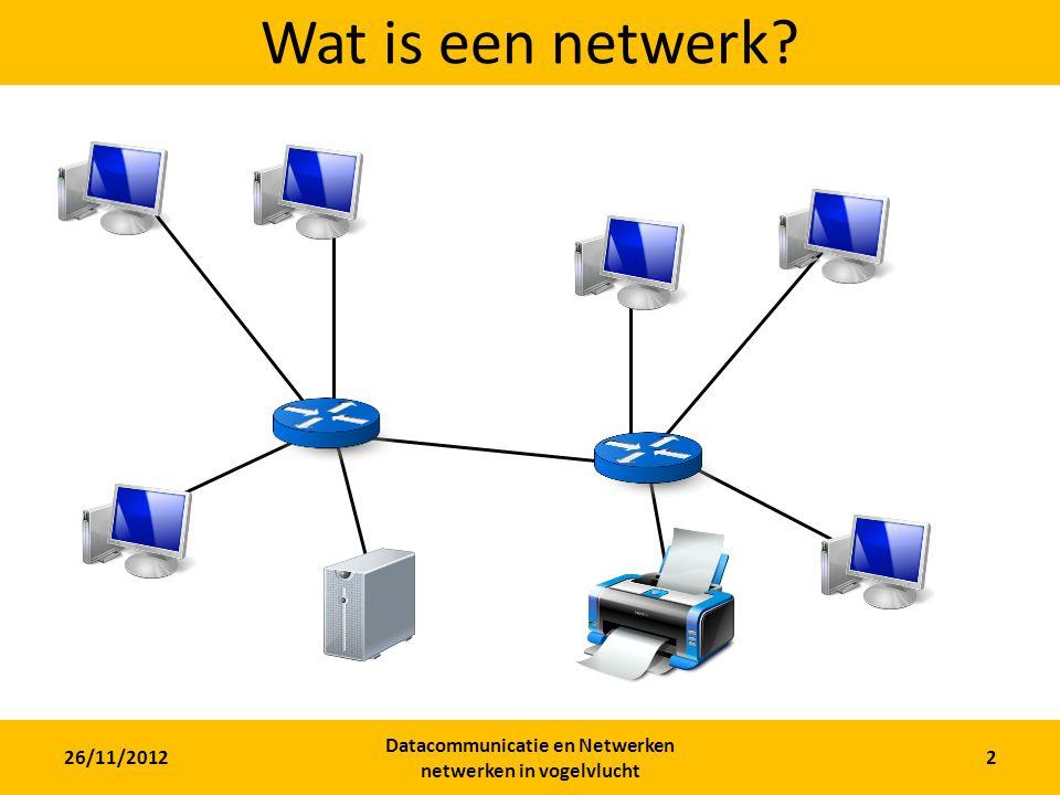 26/11/2012 Datacommunicatie en Netwerken netwerken in vogelvlucht 2 Wat is een netwerk?
