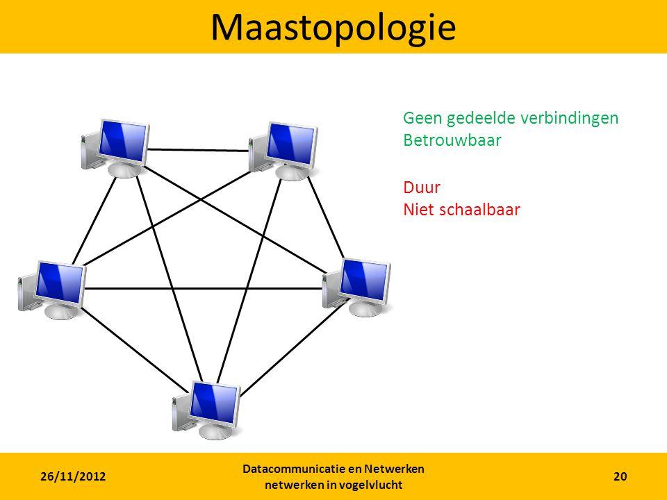 26/11/2012 Datacommunicatie en Netwerken netwerken in vogelvlucht 20 Maastopologie Geen gedeelde verbindingen Betrouwbaar Duur Niet schaalbaar