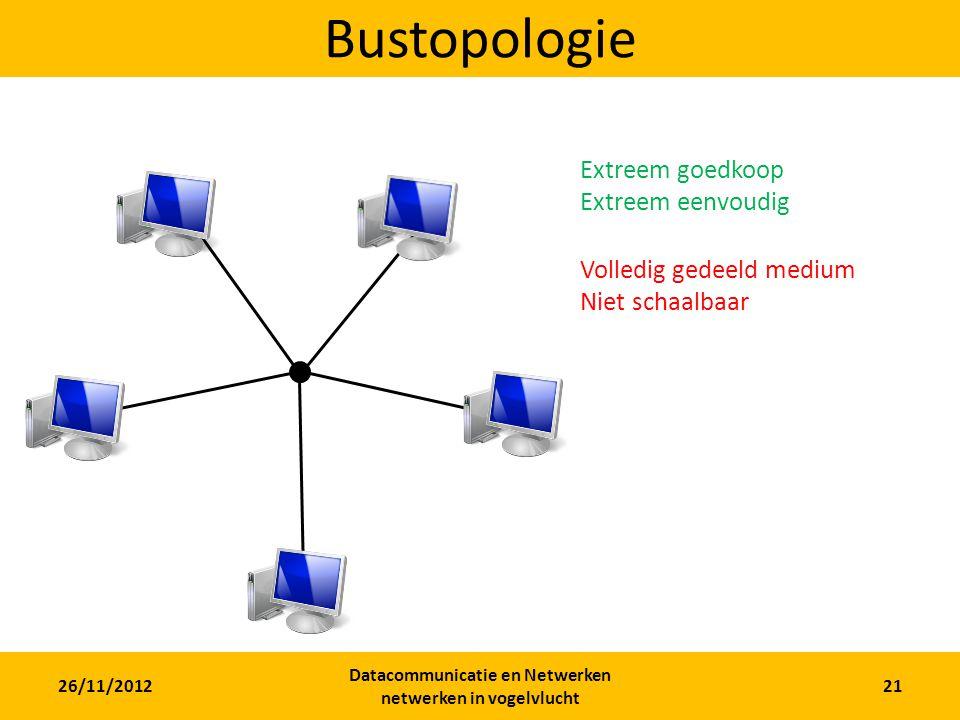 26/11/2012 Datacommunicatie en Netwerken netwerken in vogelvlucht 21 Bustopologie Extreem goedkoop Extreem eenvoudig Volledig gedeeld medium Niet schaalbaar