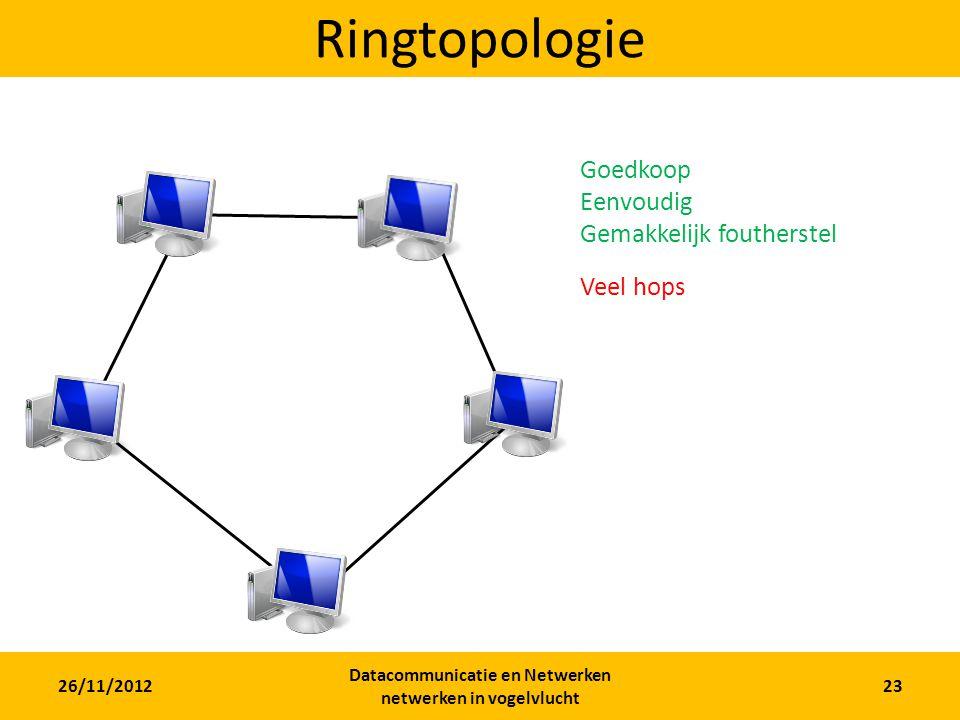 26/11/2012 Datacommunicatie en Netwerken netwerken in vogelvlucht 23 Ringtopologie Goedkoop Eenvoudig Gemakkelijk foutherstel Veel hops