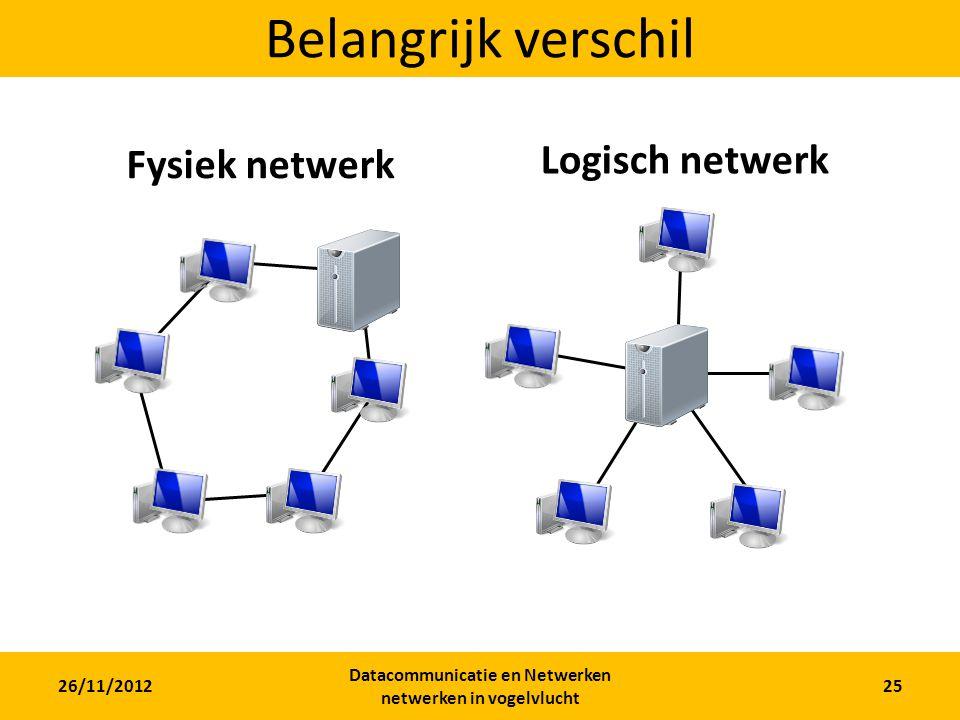 26/11/2012 Datacommunicatie en Netwerken netwerken in vogelvlucht 25 Belangrijk verschil Fysiek netwerk Logisch netwerk