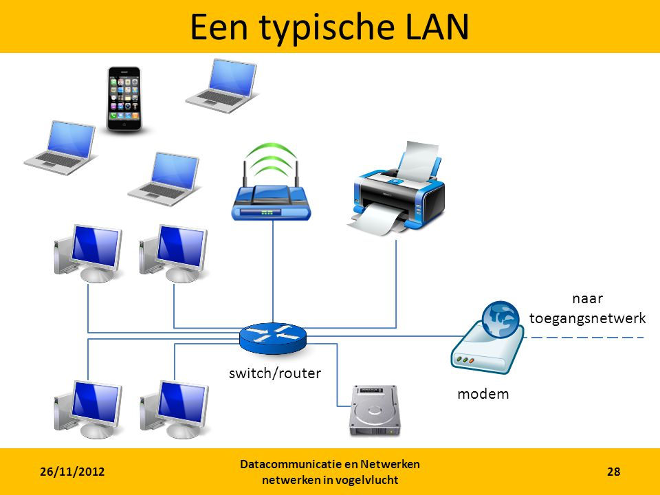 26/11/2012 Datacommunicatie en Netwerken netwerken in vogelvlucht 28 Een typische LAN switch/router modem naar toegangsnetwerk