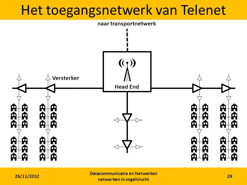 26/11/2012 Datacommunicatie en Netwerken netwerken in vogelvlucht 29 Het toegangsnetwerk van Telenet Head End Versterker naar transportnetwerk