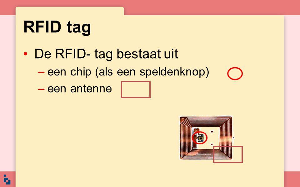 RFID tag De RFID- tag bestaat uit –een chip (als een speldenknop) –een antenne