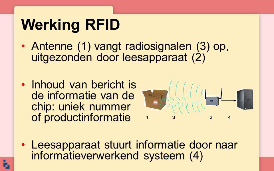 Werking RFID Antenne (1) vangt radiosignalen (3) op, uitgezonden door leesapparaat (2) Inhoud van bericht is de informatie van de chip: uniek nummer o
