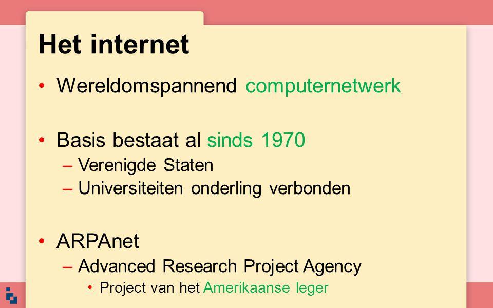 Het internet Wereldomspannend computernetwerk Basis bestaat al sinds 1970 –Verenigde Staten –Universiteiten onderling verbonden ARPAnet –Advanced Rese