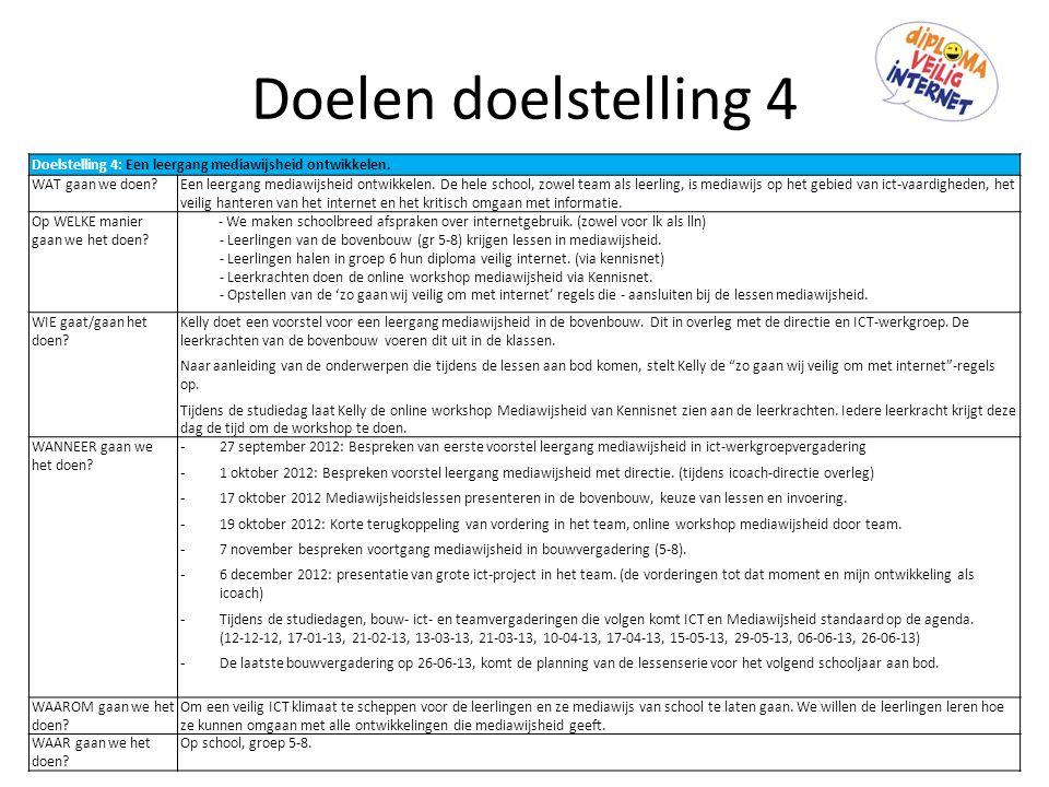 Doelen doelstelling 4 Doelstelling 4: Een leergang mediawijsheid ontwikkelen. WAT gaan we doen?Een leergang mediawijsheid ontwikkelen. De hele school,