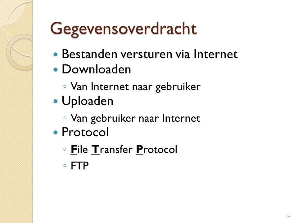 Gegevensoverdracht Bestanden versturen via Internet Downloaden ◦ Van Internet naar gebruiker Uploaden ◦ Van gebruiker naar Internet Protocol ◦ File Tr