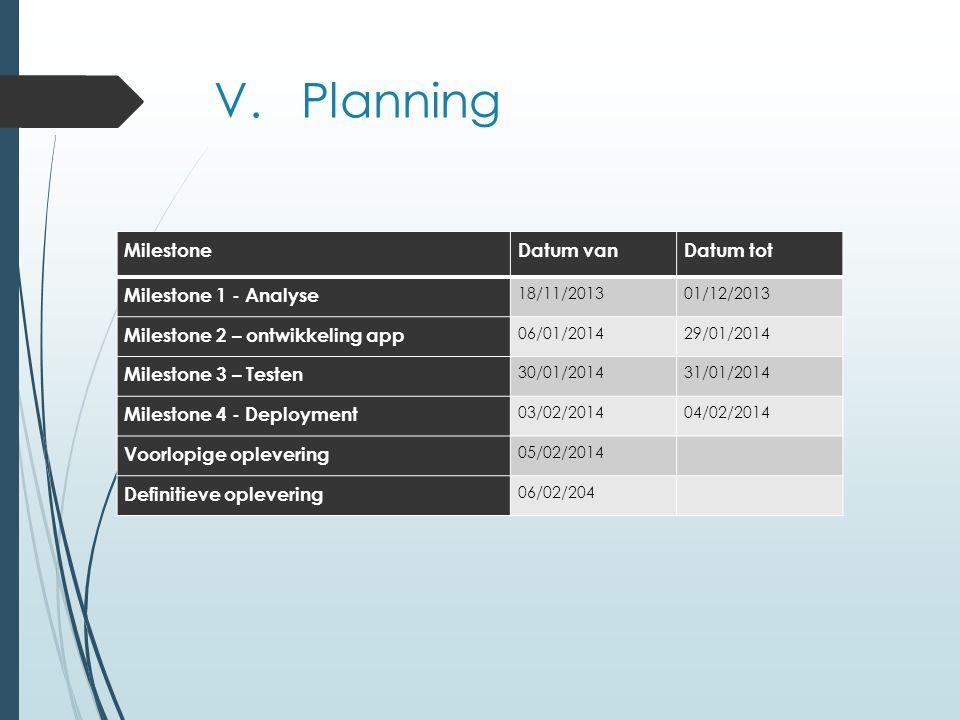 V. Planning MilestoneDatum vanDatum tot Milestone 1 - Analyse 18/11/201301/12/2013 Milestone 2 – ontwikkeling app 06/01/201429/01/2014 Milestone 3 – T