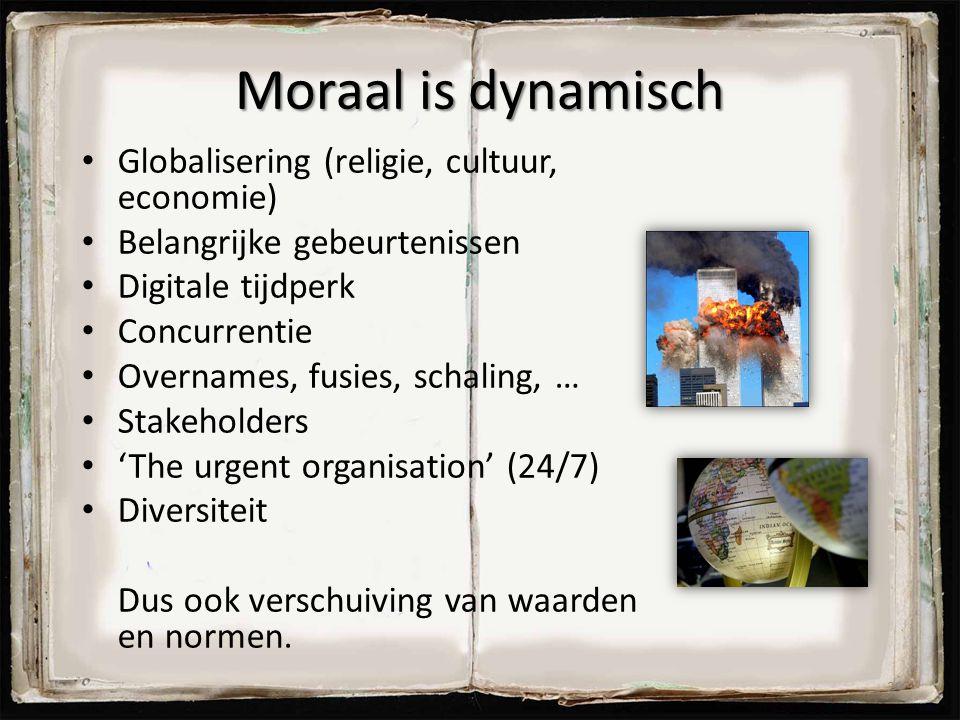 Moraal is dynamisch Globalisering (religie, cultuur, economie) Belangrijke gebeurtenissen Digitale tijdperk Concurrentie Overnames, fusies, schaling,