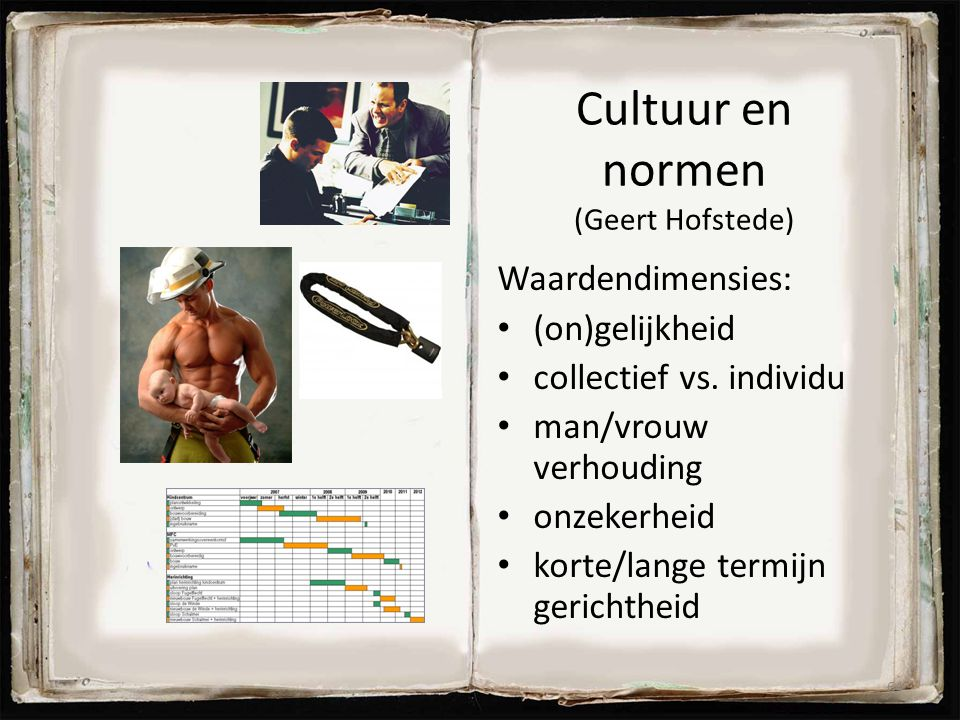 Cultuur en normen (Geert Hofstede) Waardendimensies: (on)gelijkheid collectief vs. individu man/vrouw verhouding onzekerheid korte/lange termijn geric