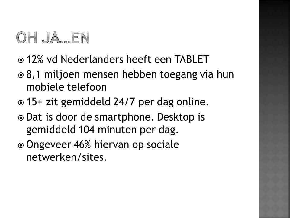  12% vd Nederlanders heeft een TABLET  8,1 miljoen mensen hebben toegang via hun mobiele telefoon  15+ zit gemiddeld 24/7 per dag online.  Dat is