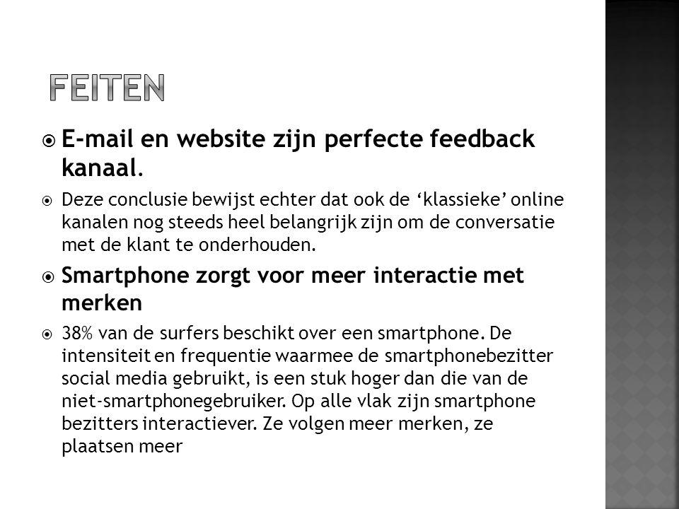  E-mail en website zijn perfecte feedback kanaal.  Deze conclusie bewijst echter dat ook de 'klassieke' online kanalen nog steeds heel belangrijk zi