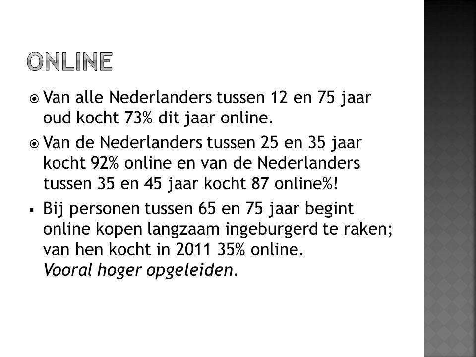  Van alle Nederlanders tussen 12 en 75 jaar oud kocht 73% dit jaar online.  Van de Nederlanders tussen 25 en 35 jaar kocht 92% online en van de Nede