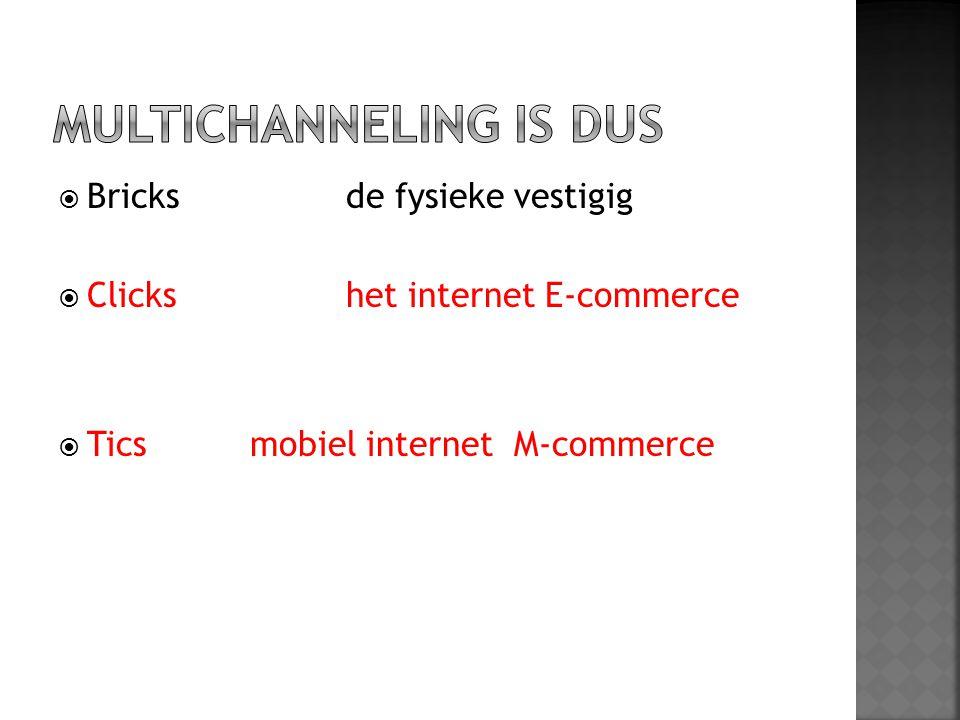  Anno 2011 = Semantische Web  Relaties leggen, met elkaar connecten.