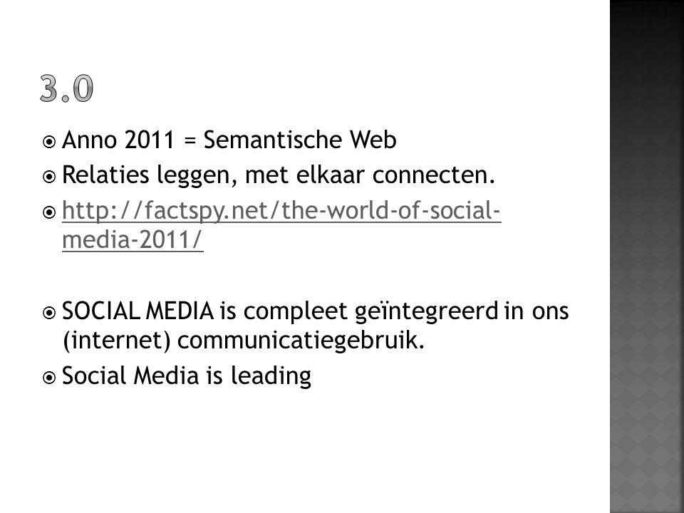  Anno 2011 = Semantische Web  Relaties leggen, met elkaar connecten.  http://factspy.net/the-world-of-social- media-2011/ http://factspy.net/the-wo