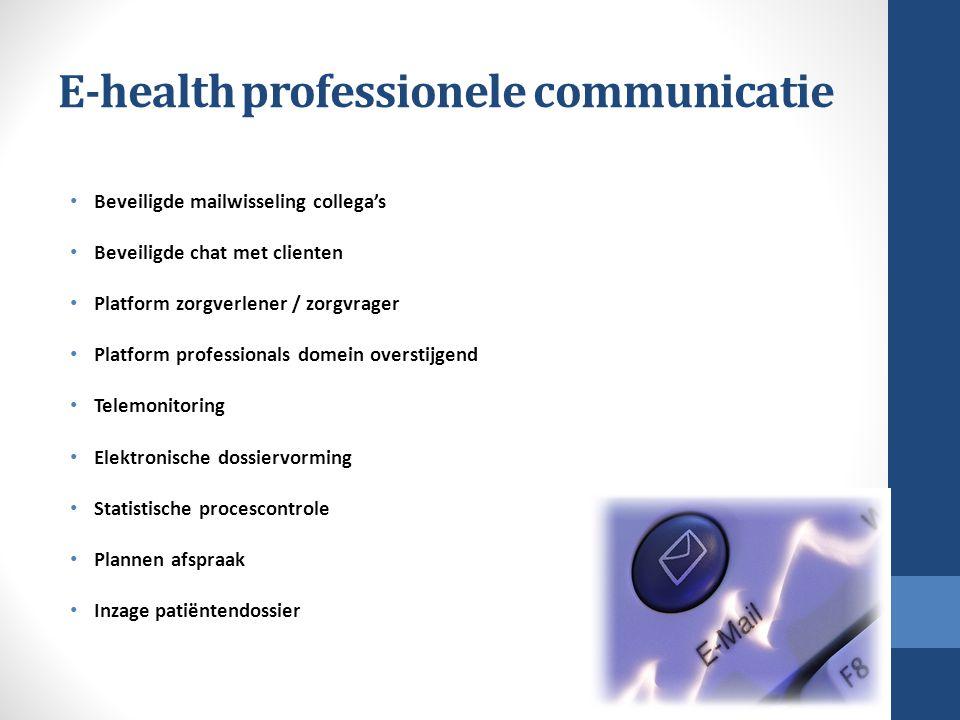 E-health professionele communicatie Beveiligde mailwisseling collega's Beveiligde chat met clienten Platform zorgverlener / zorgvrager Platform profes