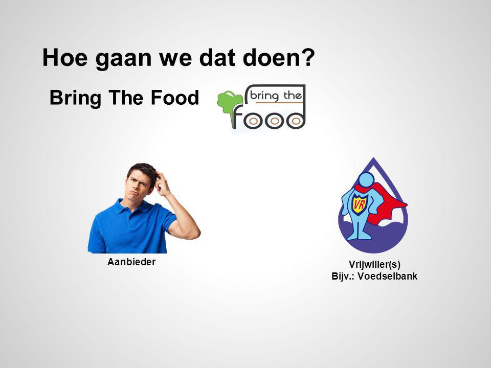 Bring The Food Hoe gaan we dat doen? Aanbieder Vrijwiller(s) Bijv.: Voedselbank