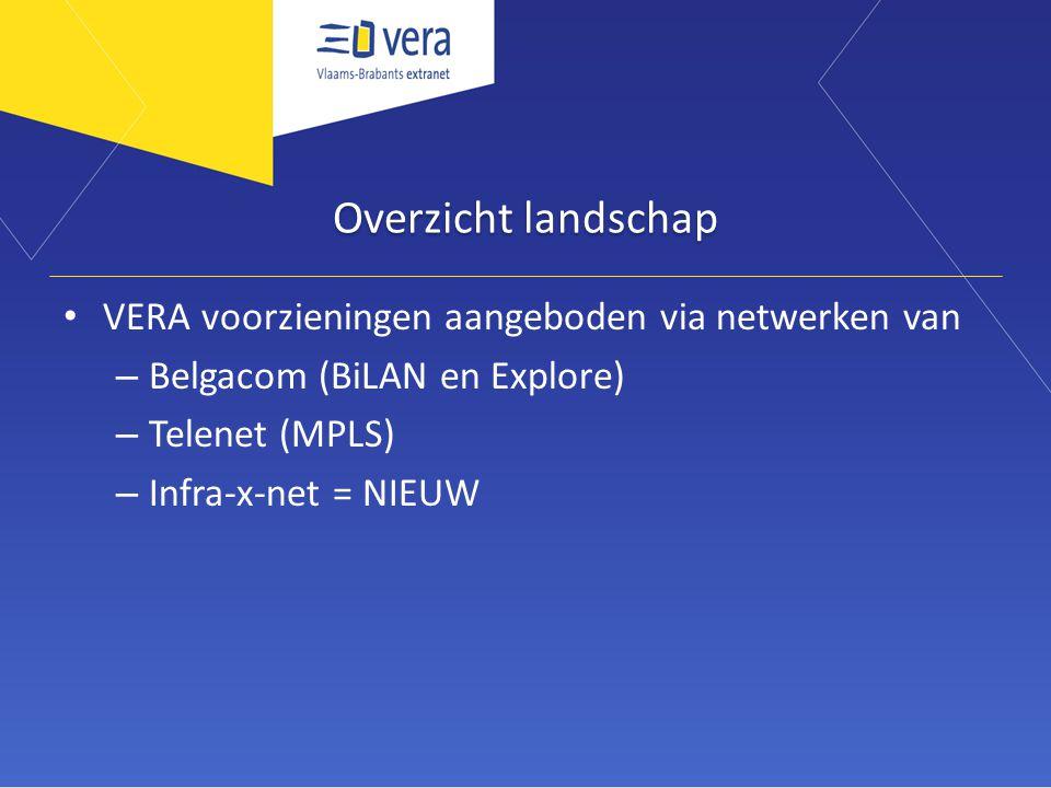 Overzicht landschap VERA voorzieningen aangeboden via netwerken van – Belgacom (BiLAN en Explore) – Telenet (MPLS) – Infra-x-net = NIEUW