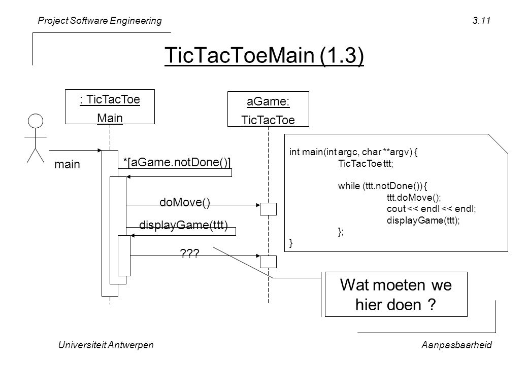 Project Software Engineering Universiteit AntwerpenAanpasbaarheid 3.11 TicTacToeMain (1.3) aGame: TicTacToe : TicTacToe Main *[aGame.notDone()] main displayGame(ttt) doMove() ??.