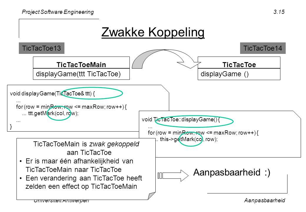 Project Software Engineering Universiteit AntwerpenAanpasbaarheid 3.15 Zwakke Koppeling TicTacToe displayGame () TicTacToeMain displayGame(ttt TicTacT