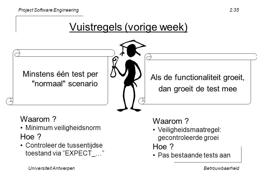 Project Software Engineering Universiteit AntwerpenBetrouwbaarheid 2.35 Vuistregels (vorige week) Minstens één test per