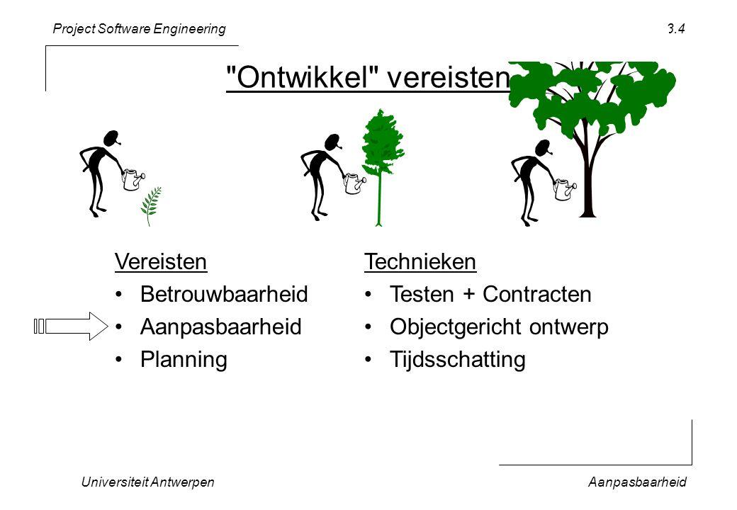 Project Software Engineering Universiteit AntwerpenAanpasbaarheid 3.4 Ontwikkel vereisten Vereisten Betrouwbaarheid Aanpasbaarheid Planning Technieken Testen + Contracten Objectgericht ontwerp Tijdsschatting
