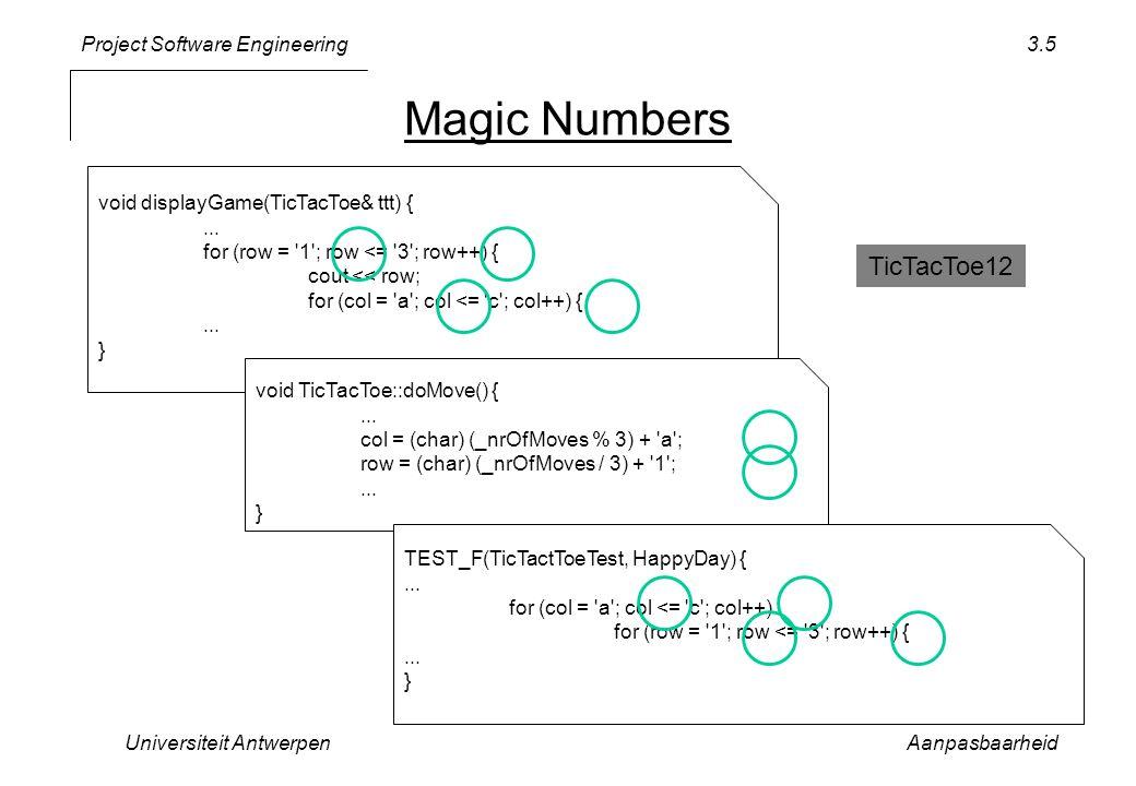 Project Software Engineering Magic Numbers Universiteit AntwerpenAanpasbaarheid 3.5 void displayGame(TicTacToe& ttt) {... for (row = '1'; row <= '3';