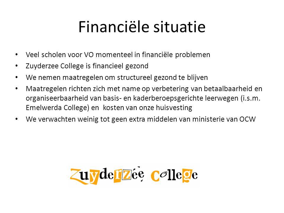 Financiële situatie Veel scholen voor VO momenteel in financiële problemen Zuyderzee College is financieel gezond We nemen maatregelen om structureel gezond te blijven Maatregelen richten zich met name op verbetering van betaalbaarheid en organiseerbaarheid van basis- en kaderberoepsgerichte leerwegen (i.s.m.