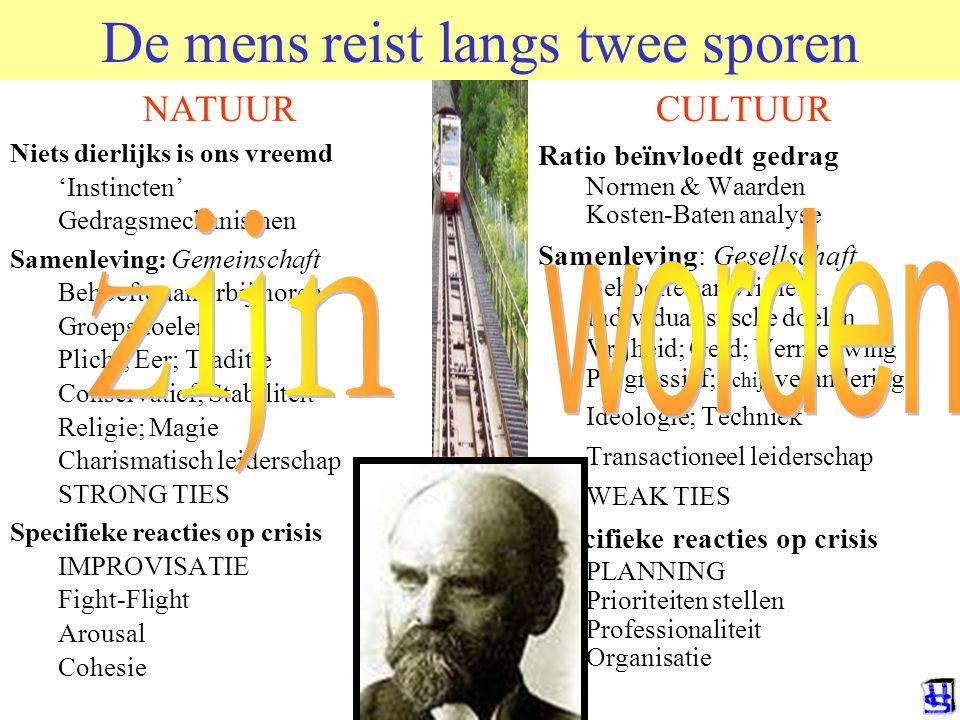 © 2006 JP van de Sande RuG De mens reist langs twee sporen NATUUR Niets dierlijks is ons vreemd 'Instincten' Gedragsmechanismen Samenleving: Gemeinsch