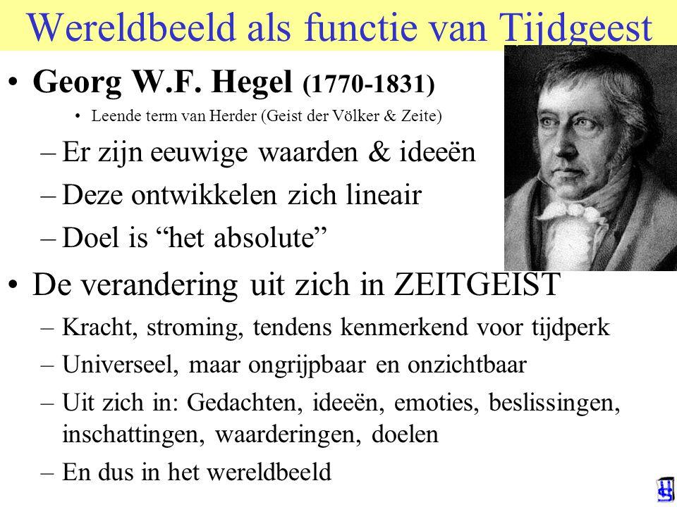 Wereldbeeld als functie van Tijdgeest Georg W.F. Hegel (1770-1831) Leende term van Herder (Geist der Völker & Zeite) –Er zijn eeuwige waarden & ideeën