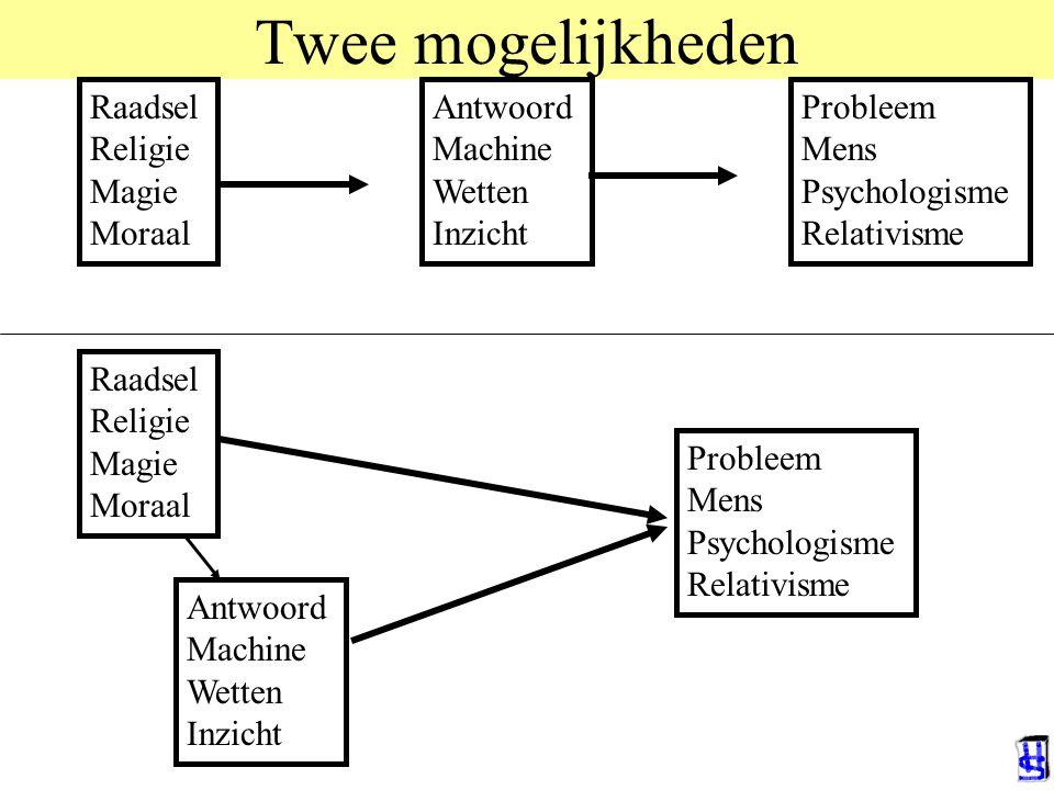 Twee mogelijkheden Raadsel Religie Magie Moraal Antwoord Machine Wetten Inzicht Probleem Mens Psychologisme Relativisme Raadsel Religie Magie Moraal A