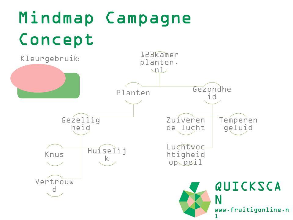 Mindmap Campagne Concept QUICKSCA N www.fruitigonline.n l 123kamer planten. nl Planten Gezellig heid Knus Huiselij k Vertrouw d Gezondhe id Zuiveren d